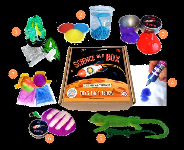 ScienceinaBox4