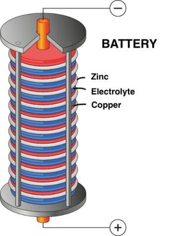 BatteryVoltaWeb